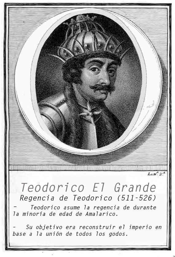 Rey Ostrogodo Teodorich El Grande - Regencia de Amalarico