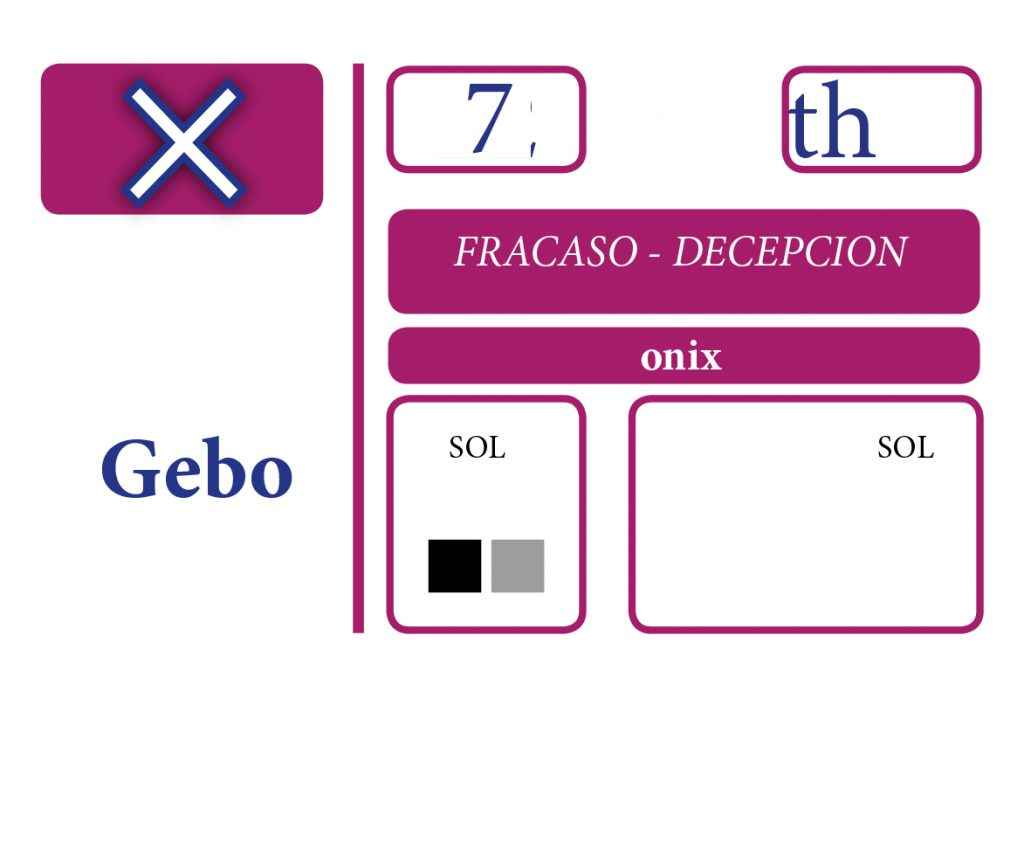 Somos Godos - Lenguaje Runa GEBO / Geofu