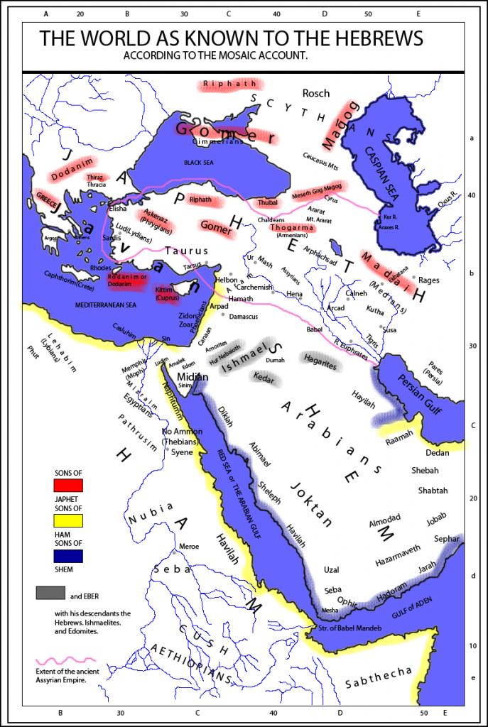 Pueblos Jafetitas - Hijos de Noé